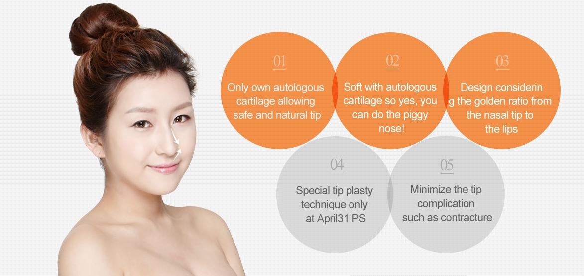 Dynamic Tip Plasty Dr. Kim Jae-Hoon